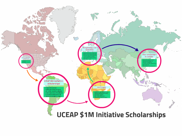 UCEAP $1 Million Initiative Scholarships